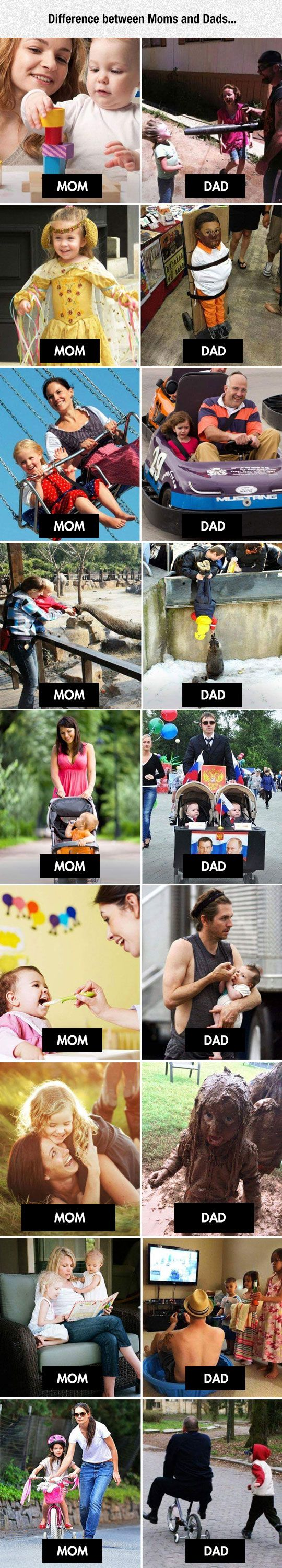 Difference Between Moms and Dads Taking Care of Kids