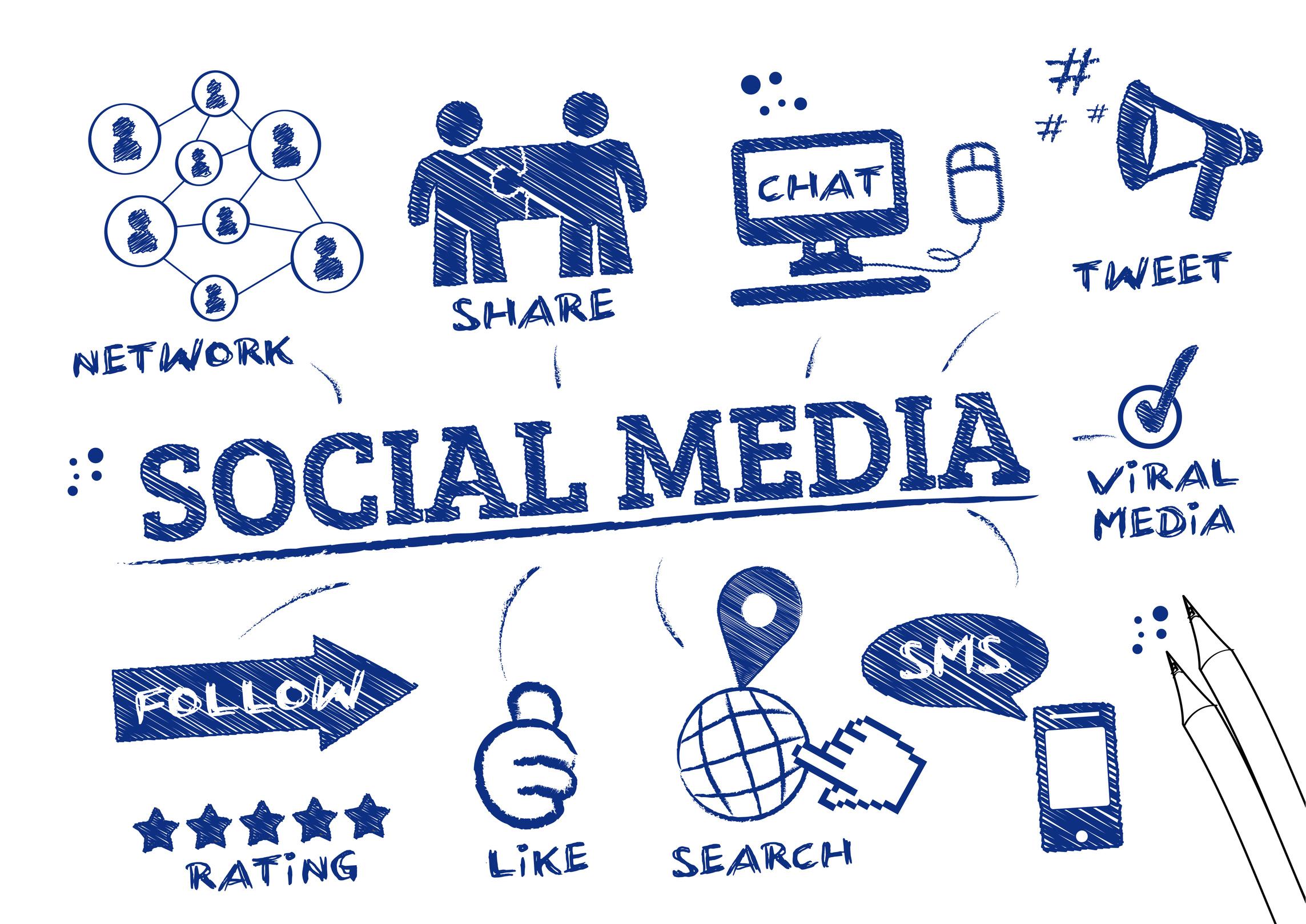 Kết quả hình ảnh cho Social Media Marketing