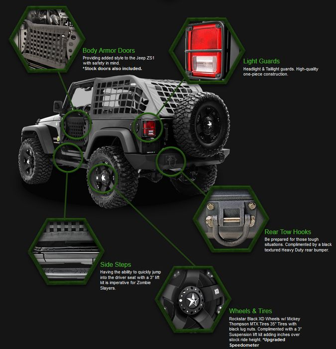Top Models Of Jeep Wrangler Unlimited 2017 Specifications